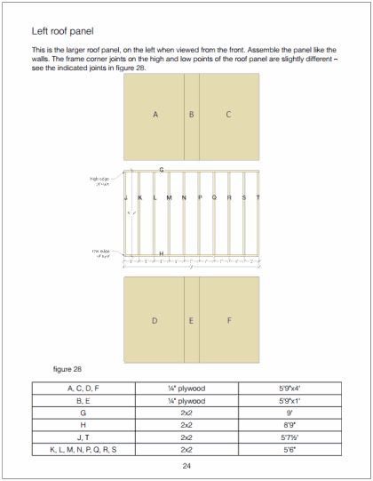 Example page of roof panel materials