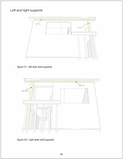 Example page of additional roof support
